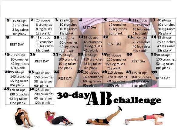 30 Day Abdo Challenge