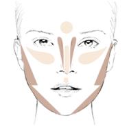 Contouring visage rond