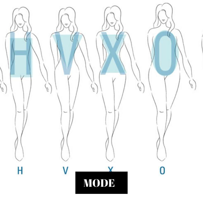 morphologie en a, morphologie a, morphologie pyramide, petite poitrine, femme a, comment s'habiller morphologie a, s'habiller selon sa morphologie, morfo, morpho, comment culotte de cheval, s'habiller, hanches larges